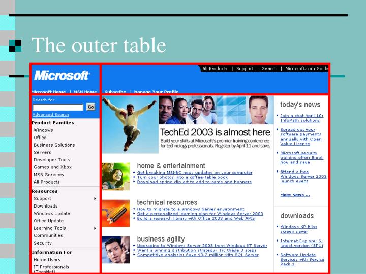 The outer table