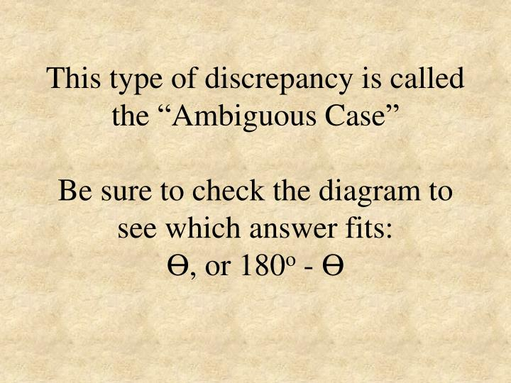"""This type of discrepancy is called the """"Ambiguous Case"""""""