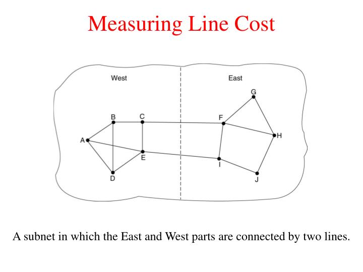 Measuring Line Cost