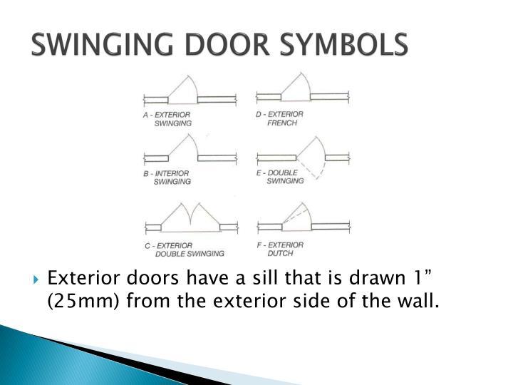 Ppt Floor Plan Symbols Powerpoint Presentation Id5357723