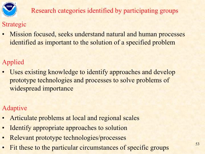 Research categories identified by participating groups