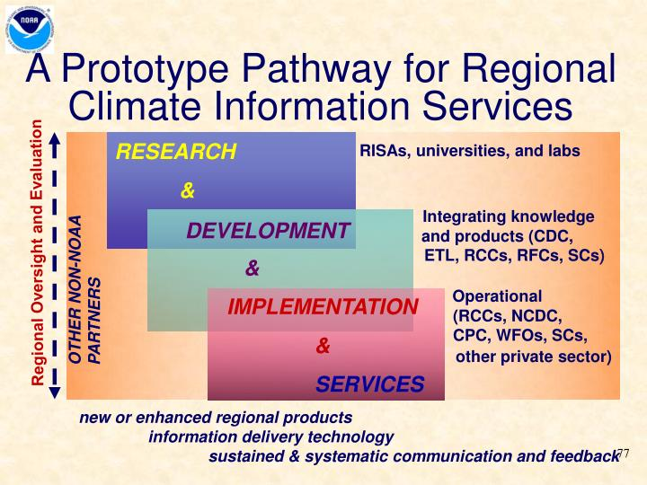 A Prototype Pathway for Regional