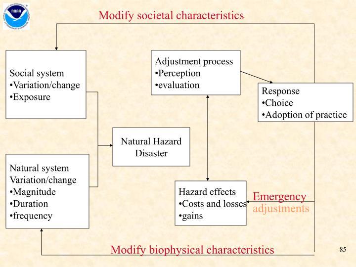 Modify societal characteristics