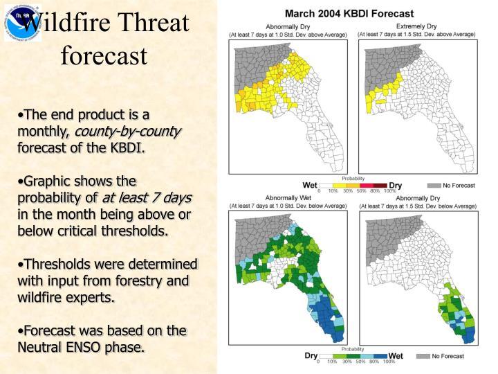 Wildfire Threat forecast