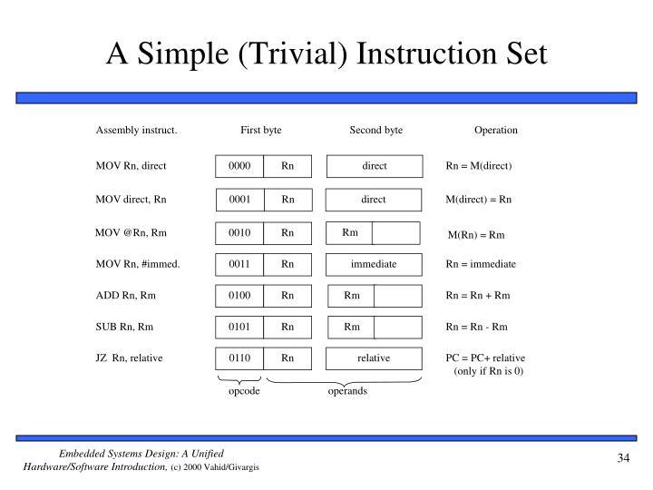 A Simple (Trivial) Instruction Set