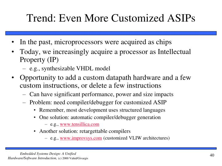 Trend: Even More Customized ASIPs