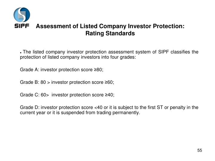 Assessment of Listed Company Investor Protection: