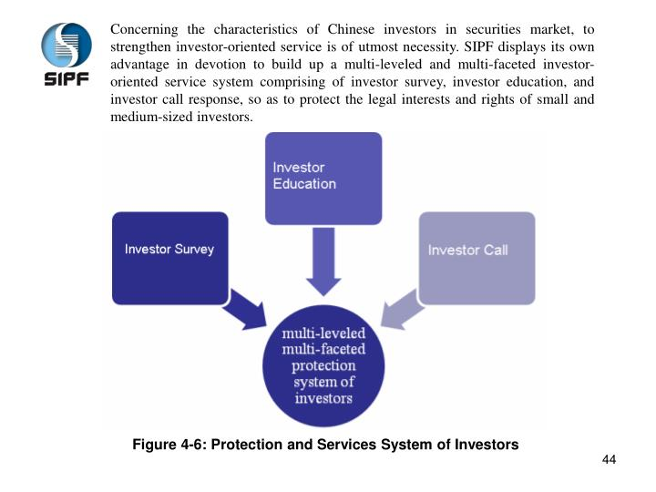 Concerning the characteristics of Chinese investors in securities market, to strengthen investor-oriented service is of utmost necessity. SIPF displays its own advantage in devotion to build up a multi-leveled and multi-faceted investor-oriented service system comprising of investor survey, investor education, and investor call response, so as to protect the legal interests and rights of small and medium-sized investors.