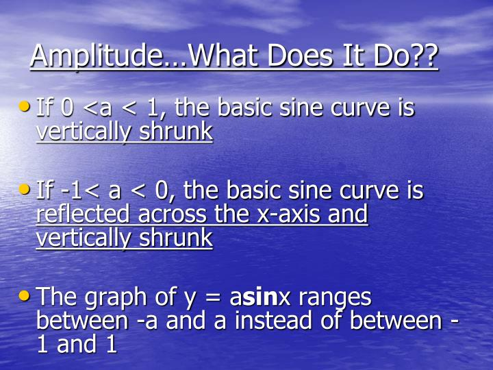 Amplitude…What Does It Do??