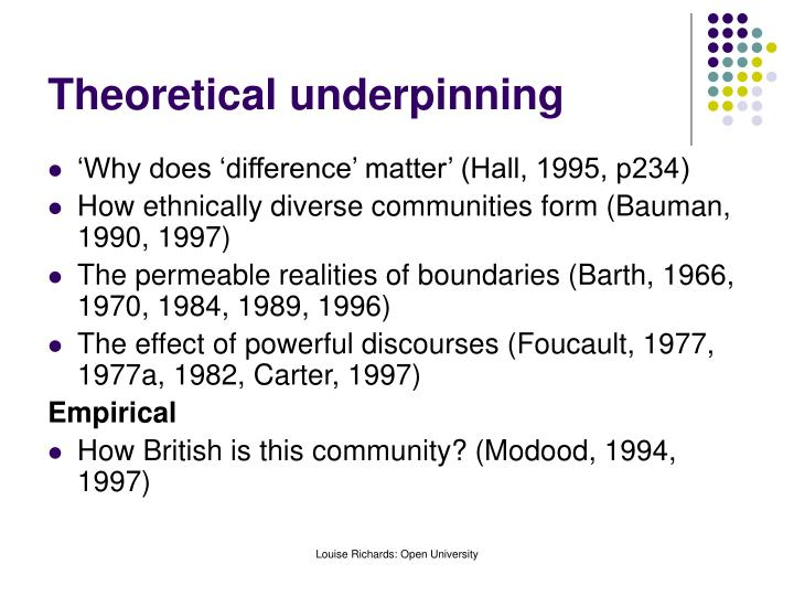 Theoretical underpinning