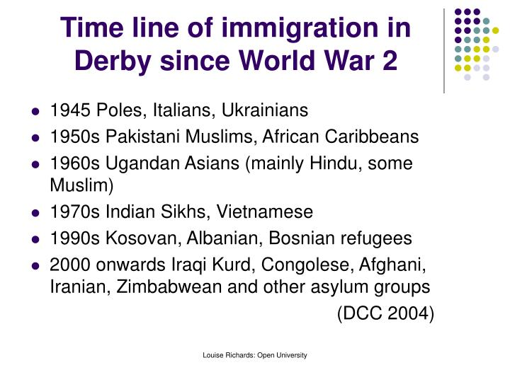 Time line of immigration in Derby since World War 2