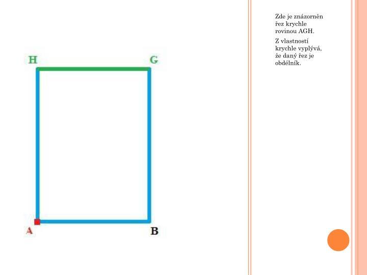 Zde je znázorněn řez krychle rovinou AGH.