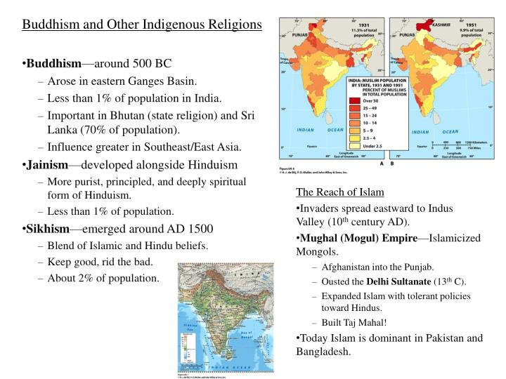 Buddhism and Other Indigenous Religions