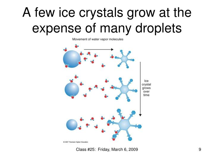 A few ice crystals grow at the expense of many droplets