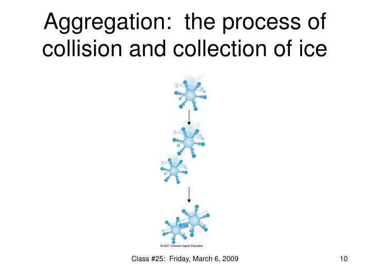 Aggregation:  the process of collision and collection of ice