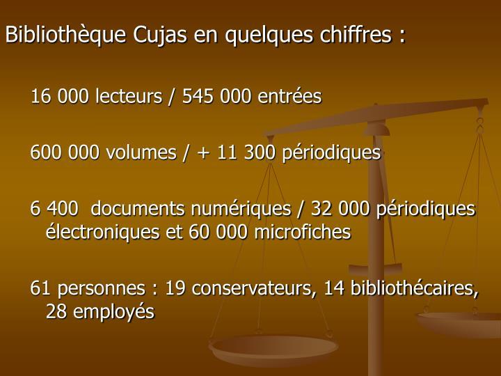 Bibliothèque Cujas en quelques chiffres :