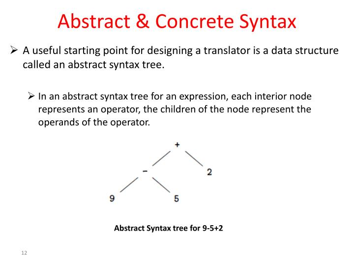 Abstract & Concrete Syntax