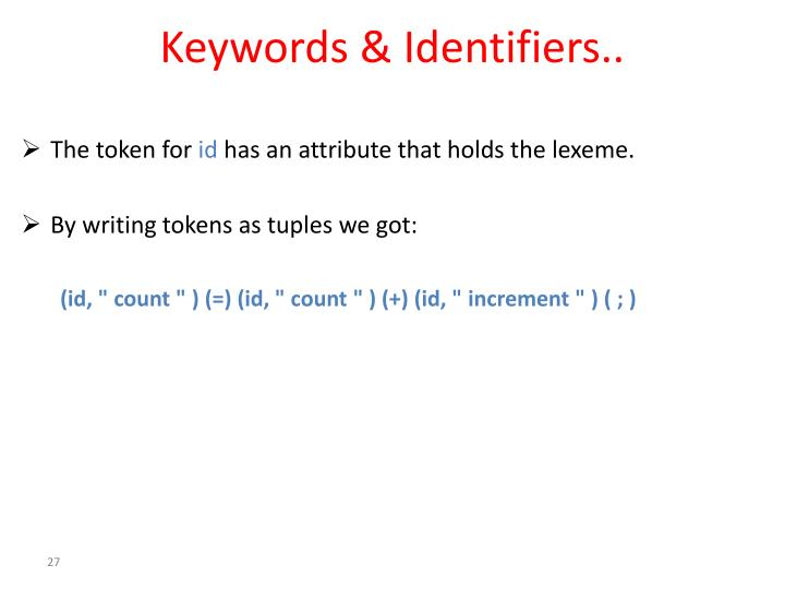 Keywords & Identifiers..