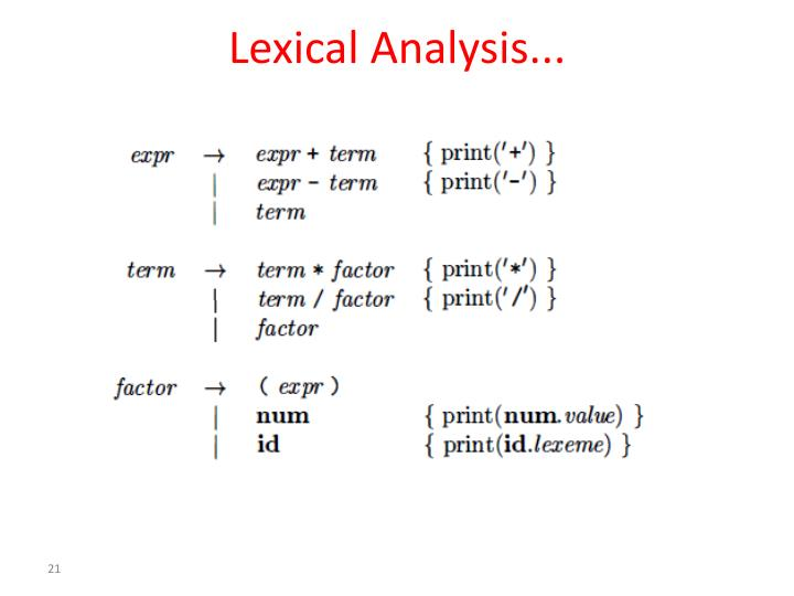 Lexical Analysis...