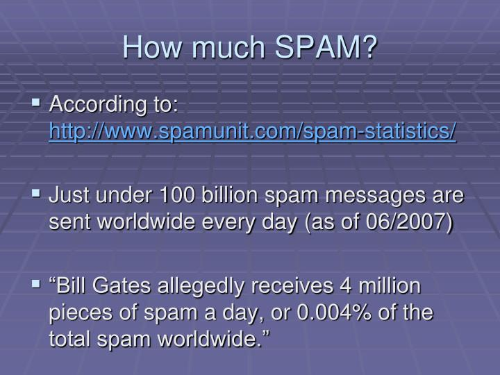 How much SPAM?