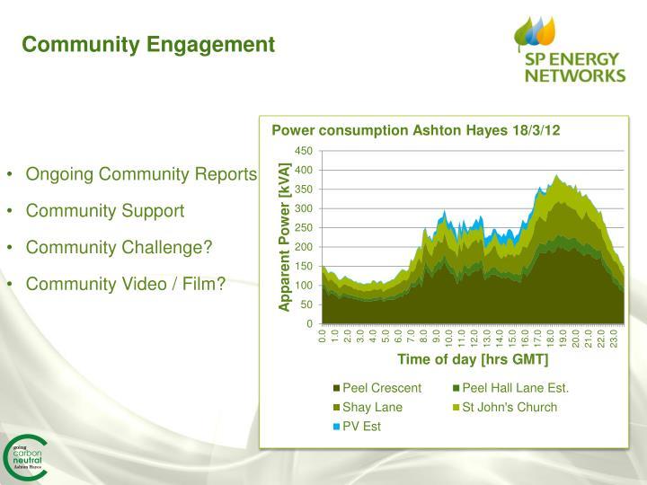 Community Engagement