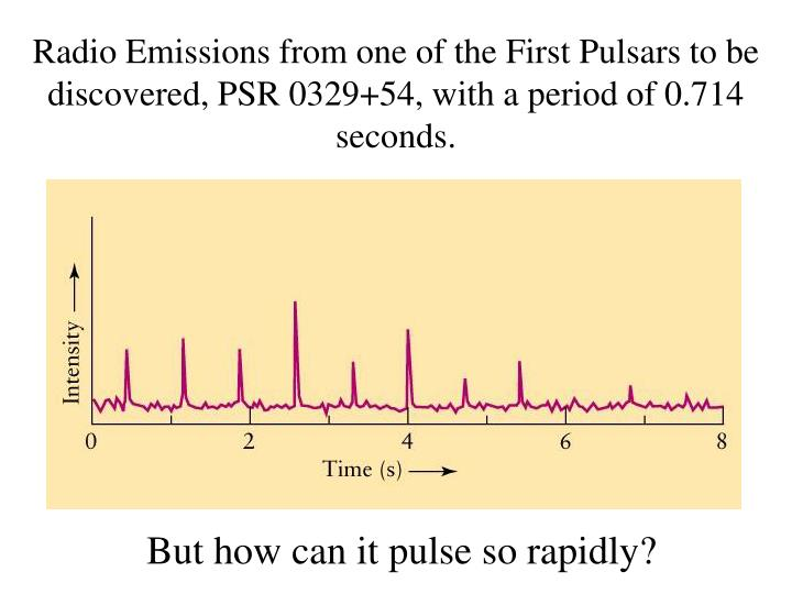 Radio Emissions from one of the First Pulsars to be discovered, PSR 0329+54, with a period of 0.714 seconds.