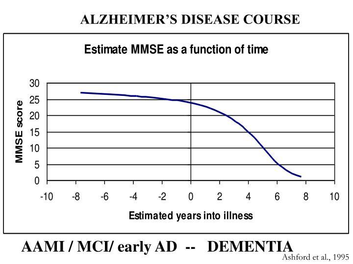 ALZHEIMER'S DISEASE COURSE