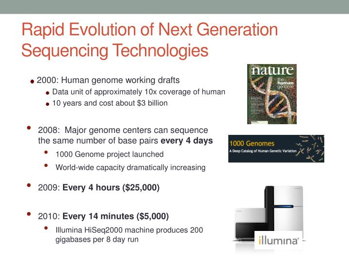 Rapid Evolution of Next Generation Sequencing Technologies