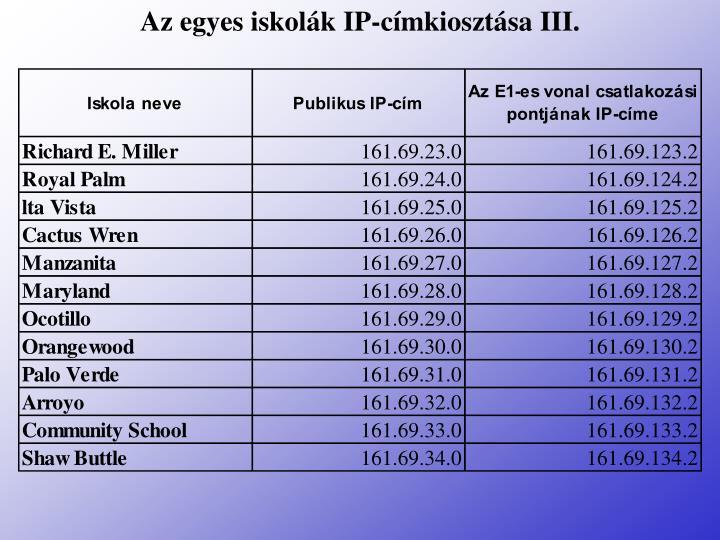 Az egyes iskolák IP-címkiosztása III.