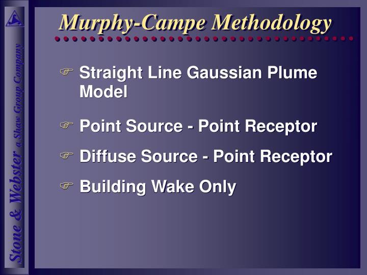 Murphy-Campe Methodology