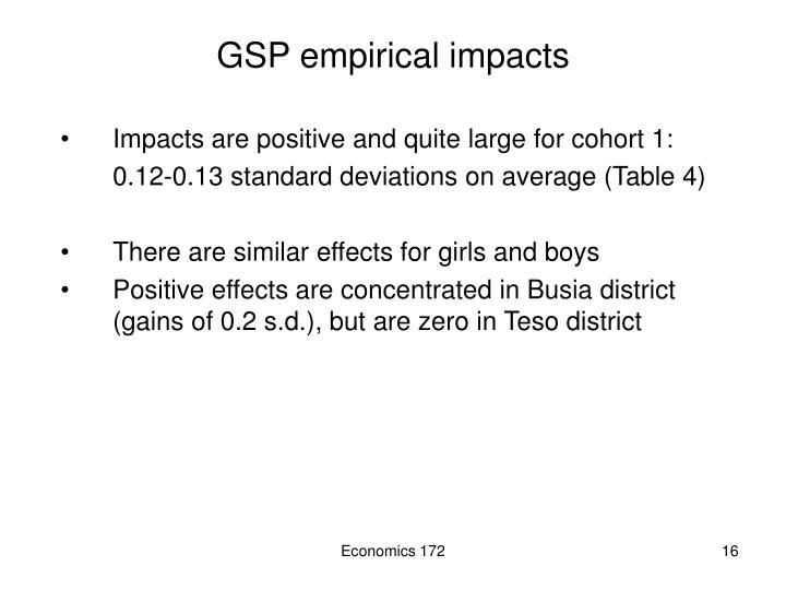 GSP empirical impacts