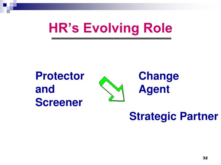 HR's Evolving Role