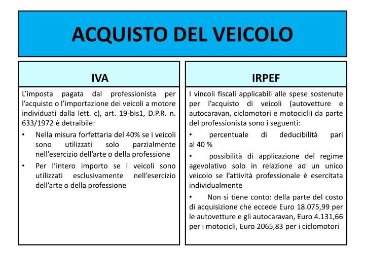 ACQUISTO DEL VEICOLO