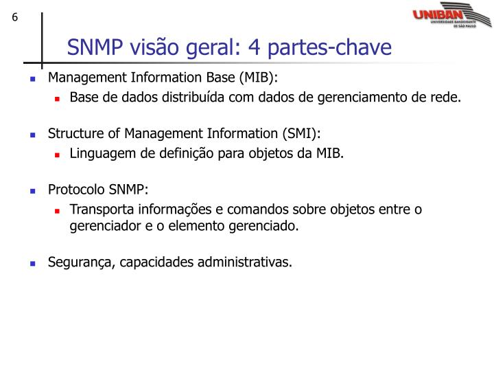 SNMP visão geral: 4 partes-chave