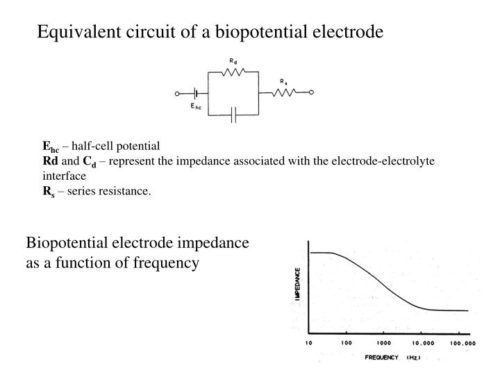 Equivalent circuit of a biopotential electrode