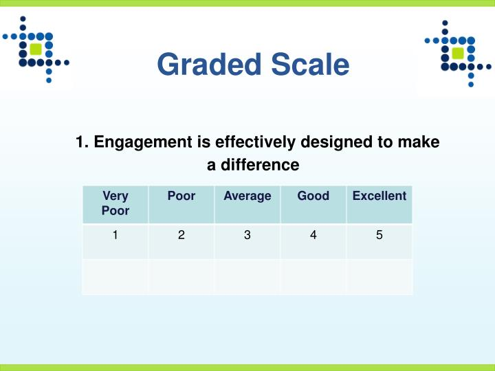 Graded Scale