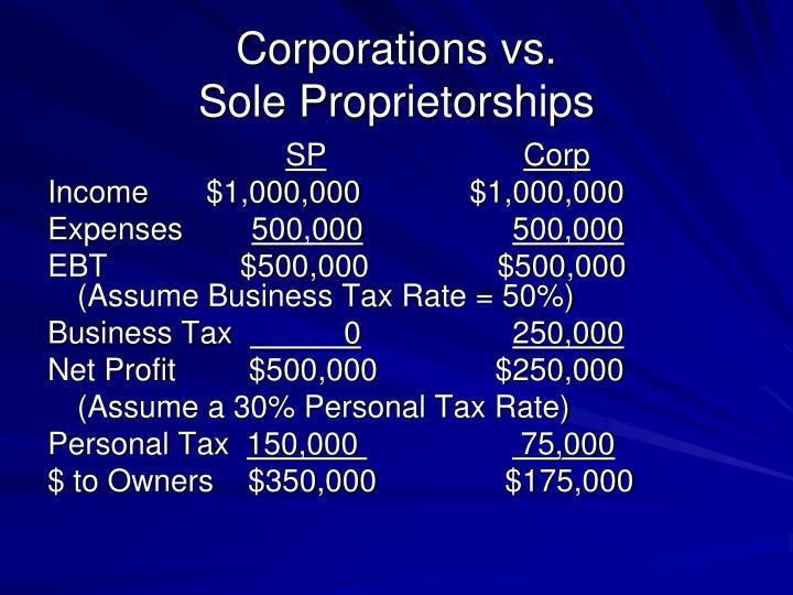Corporations vs.