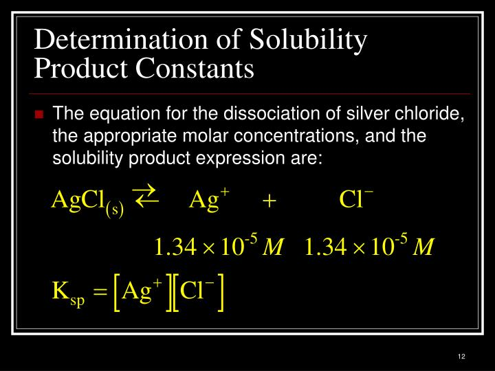 Determination of Solubility Product Constants