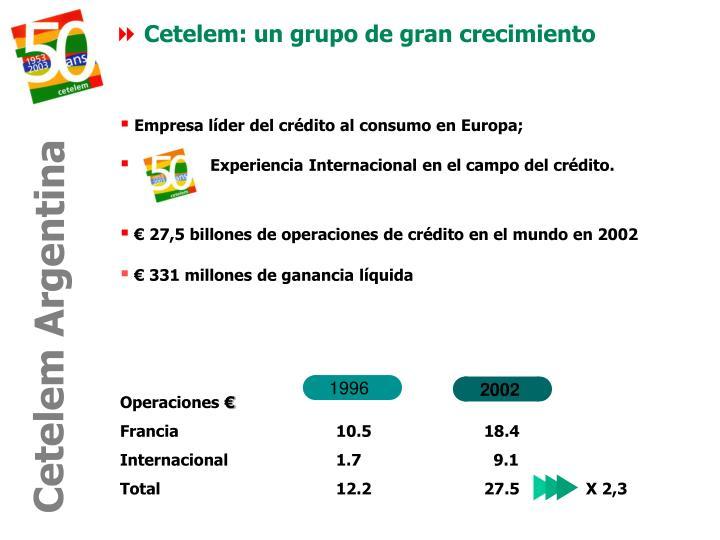 Cetelem: un grupo