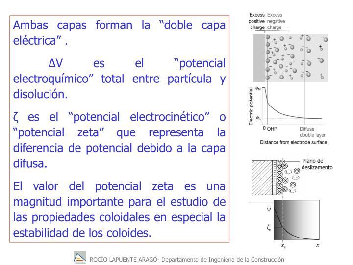 """Ambas capas forman la """"doble capa eléctrica"""" ."""