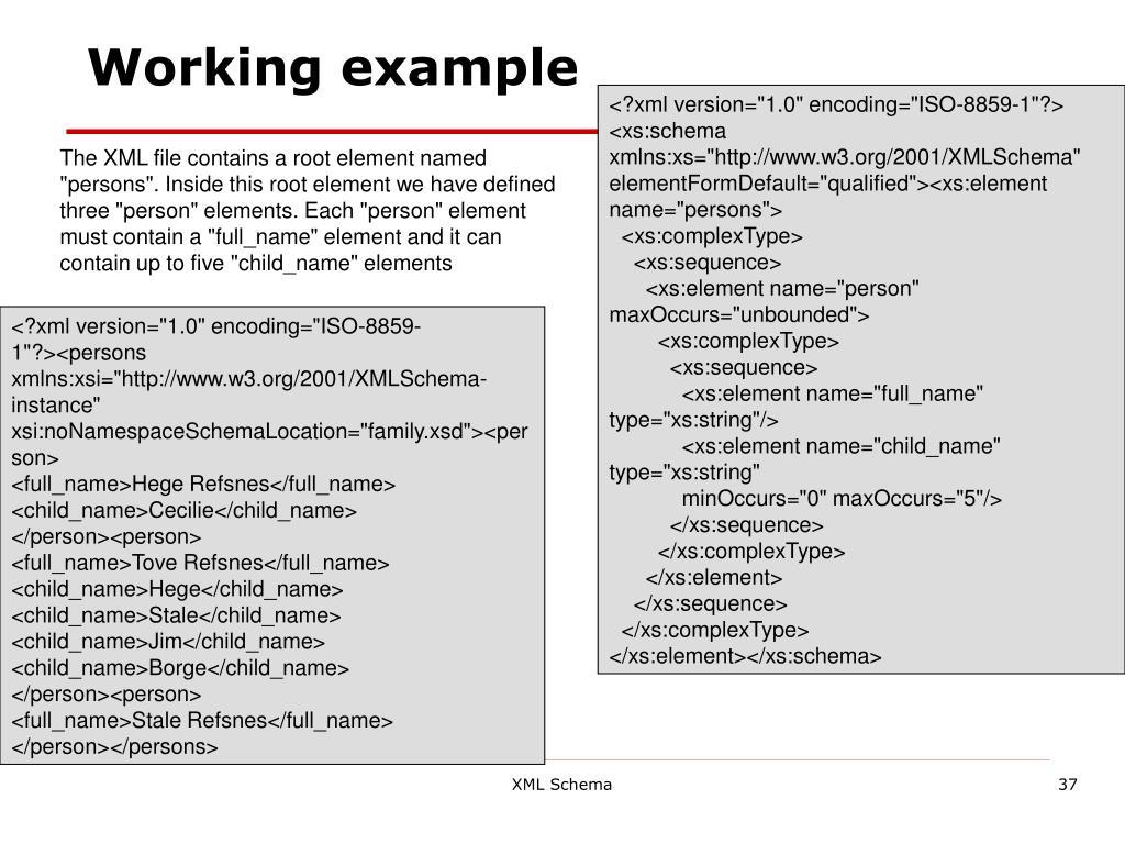PPT - XML Schema PowerPoint Presentation - ID:5361986