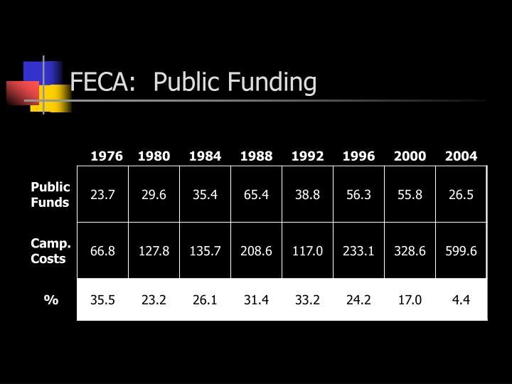 FECA:  Public Funding