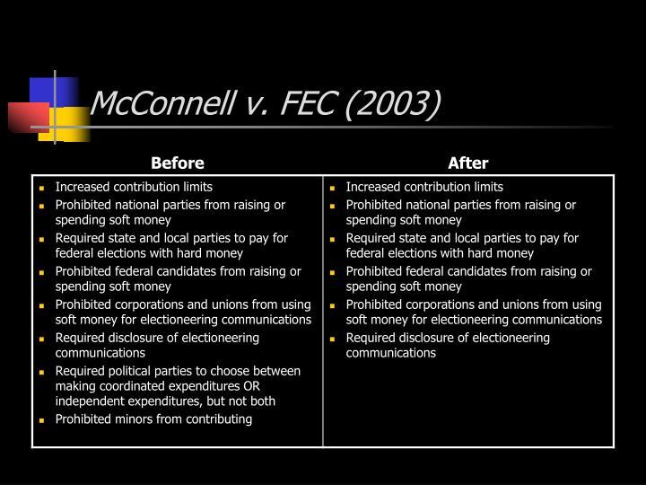McConnell v. FEC (2003)