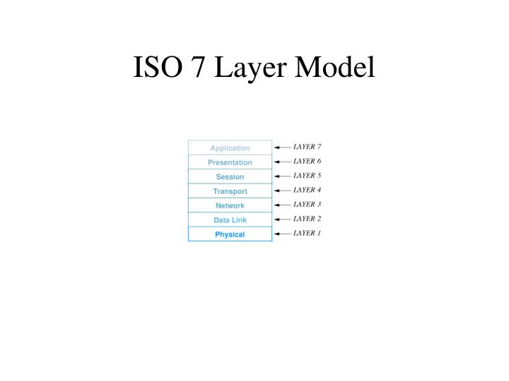 ISO 7 Layer Model