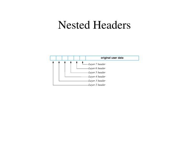 Nested Headers