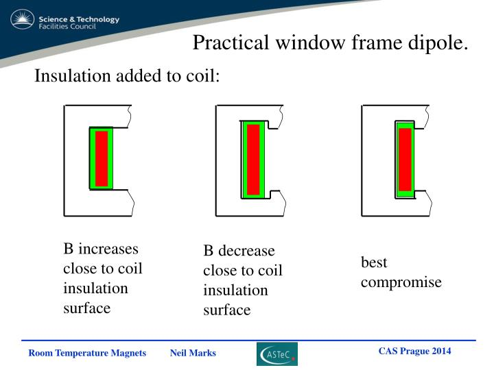 Practical window frame dipole.