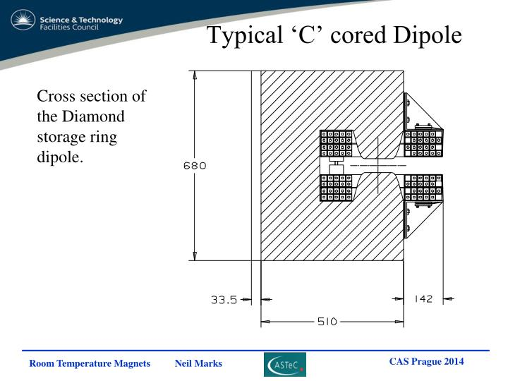 Typical 'C' cored Dipole