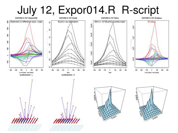 July 12, Expor014.R  R-script