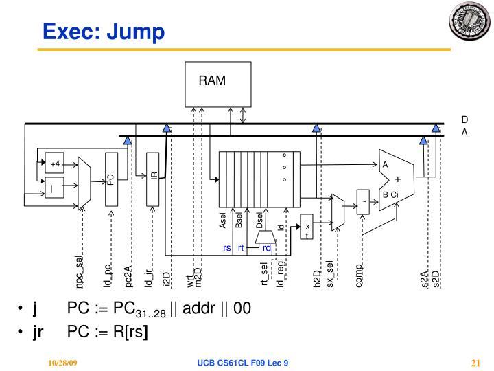 Exec: Jump