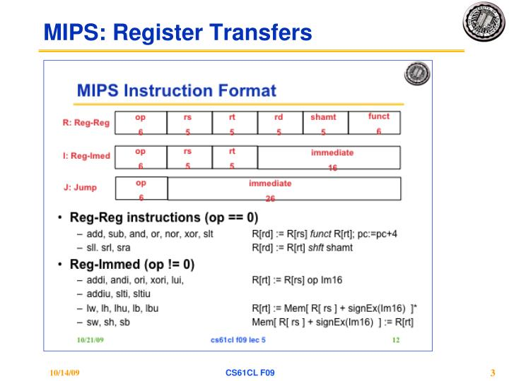 Mips register transfers